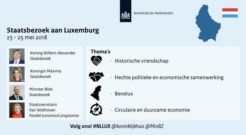Staatsbezoek aan luxemburg programma nieuwsbericht for Tv programma het huis